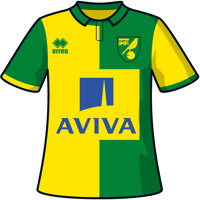 Norwich 2015/16 season preview